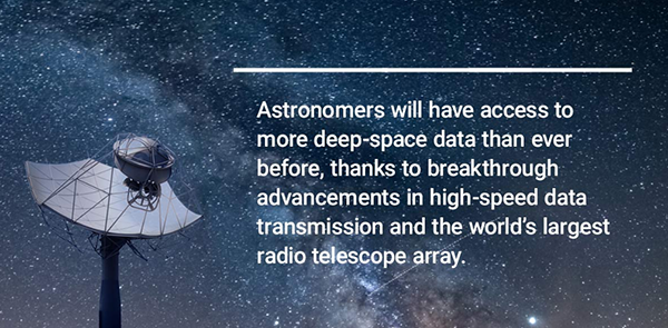 How Texas Instruments helped the world's largest radio telescope achieve precision and synchronization